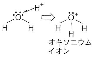オキソニウムイオン.jpg