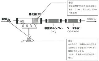 元素分析3.jpg