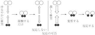 反応の仕組み.jpg