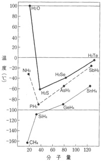 水素結合11.jpg