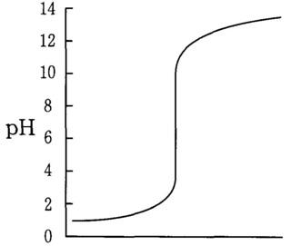 滴定曲線1.jpg