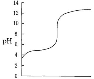 滴定曲線2.jpg
