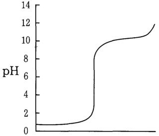 滴定曲線3.jpg