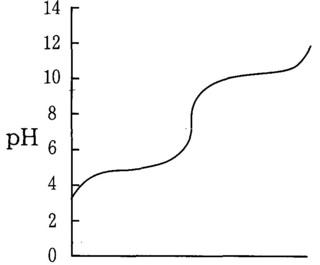 滴定曲線4.jpg