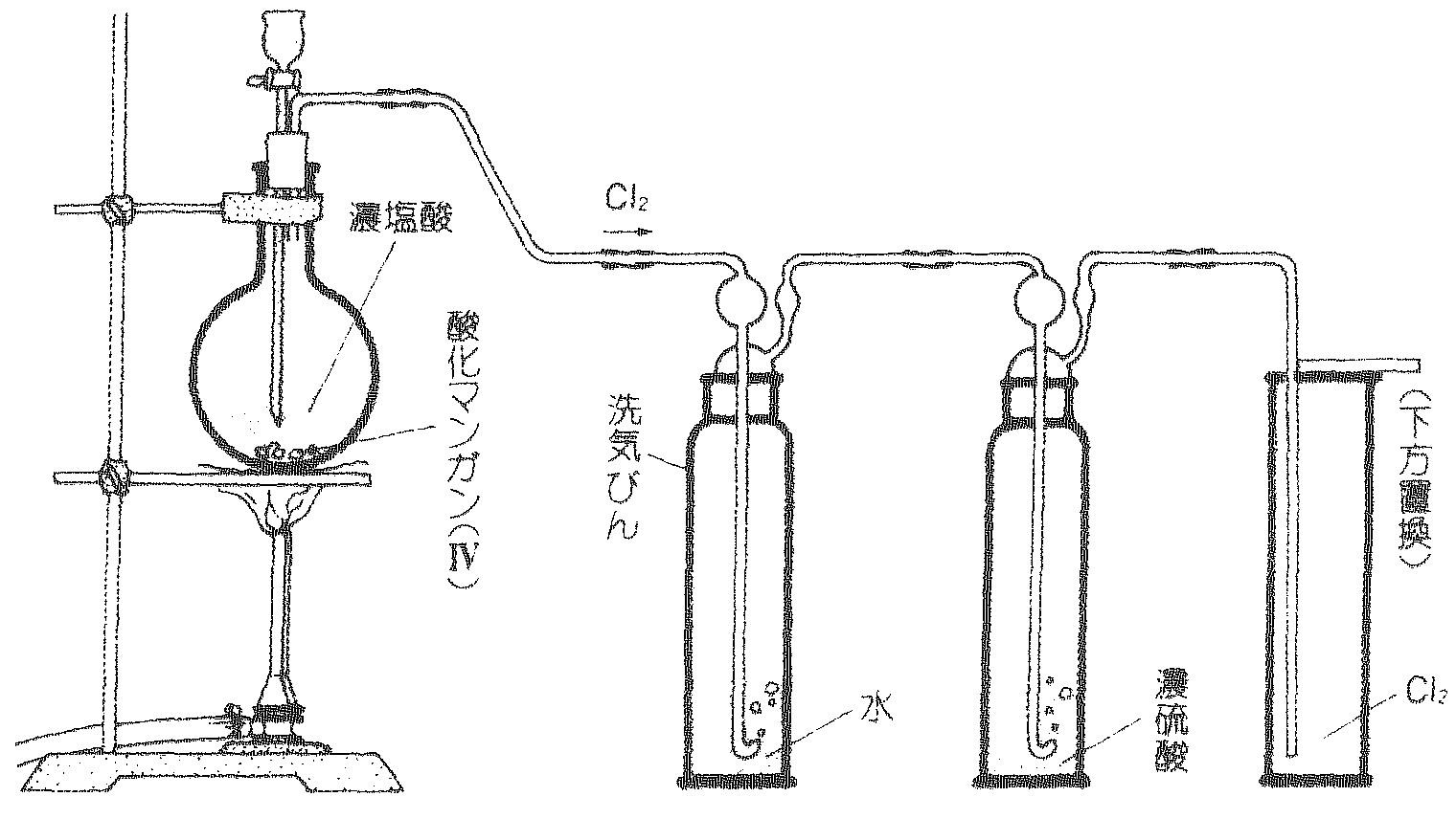 化 沸点 ハロゲン 水素